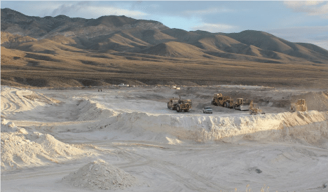 Mining and Reclamation